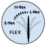 Fin Flex